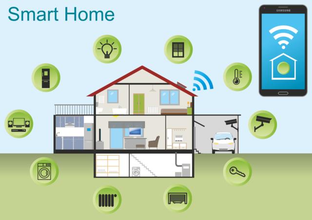 Matter Open Source Standard für Smart Home